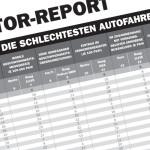 Statistik: Die schlechtesten Autofahrer in Nordrhein-Westfalen