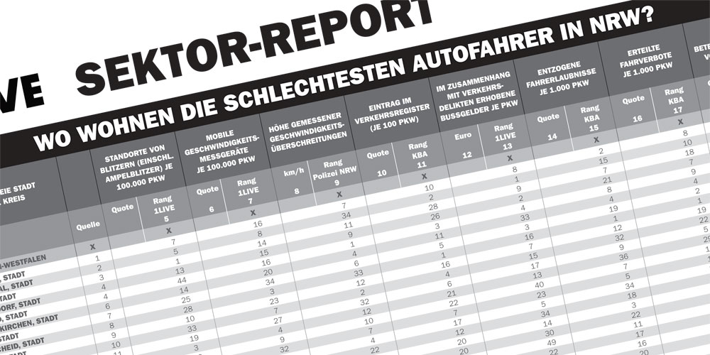 1LIVE-Sektorreport-Autofahrer-Screenshot